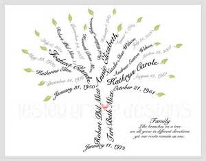 Customizable Family Tree Template by Custom Family Tree Typography 11x14 By Lesleygracedesigns