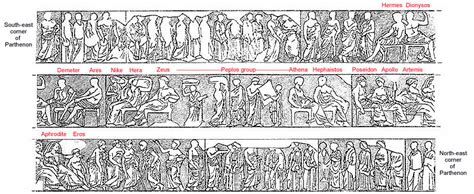 Home Temple Decoration by East Frieze Of The Parthenon Sculpture The Classical