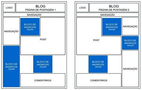valor layout blog quanto cobrar e como calcular o valor de an 250 ncios no seu