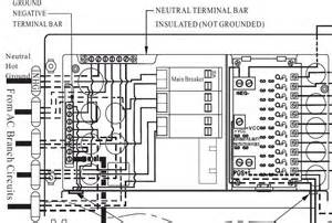 wiring diagram for 1997 four winds hurricane motorhome wiring get free image about wiring diagram