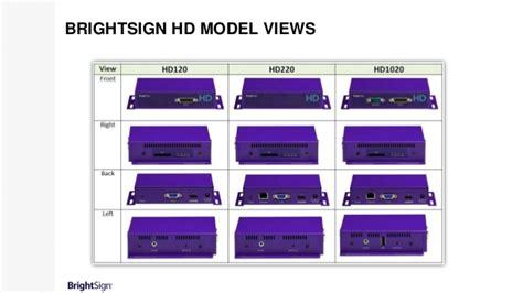 audio format brightsign brightsign digital signage products