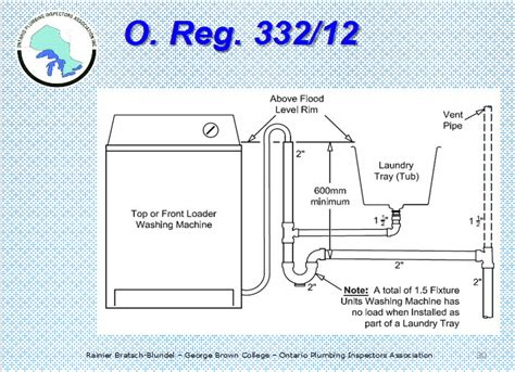 installing a utility sink to existing plumbing plumbing codes and stuff plumbing for sinks in kitchen