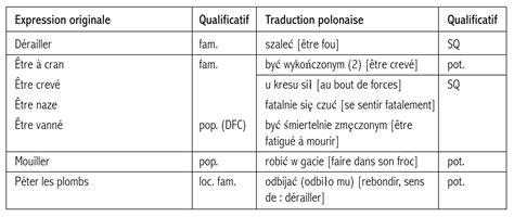 traduire cadenas en français quelques liens utiles