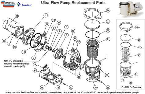 hayward 1 hp wiring diagram hayward just