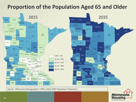 minnesota housing finance agency 187 visualized minnesota s graying future