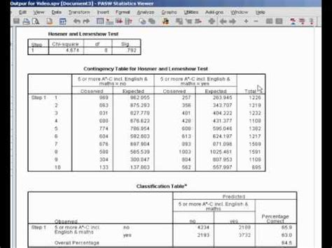 spss tutorial logistic regression 2 logistic regression using spss pasw exle 1 part 2