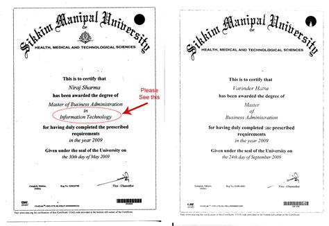 Information Of Mba Degree by Sikkim Manipal Smu Mba Degree Printing Issue