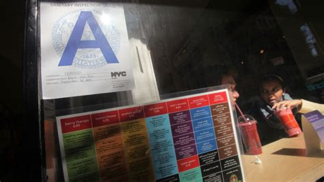 Boston College Letter Grade Scale Boston Could Soon Give Restaurants And Food Trucks Letter Grades Based On Health Inspections