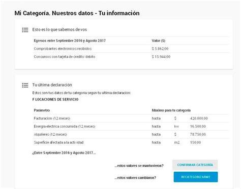 afip empleada domstica escala aumento aportes monotributo septiembre 2014