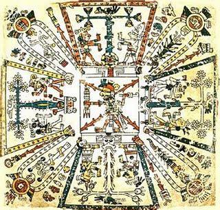 imagenes de uñas aztecas los aztecas viaje al pasado un fascinante testimonio