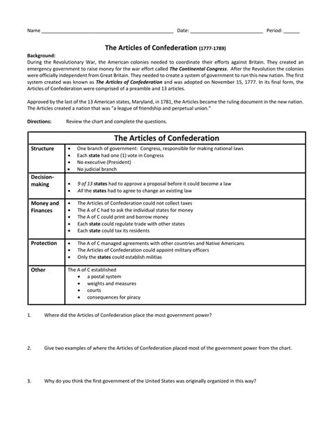 Analysis Of The Constitution Worksheet Answers by Uncategorized Articles Of Confederation Worksheet