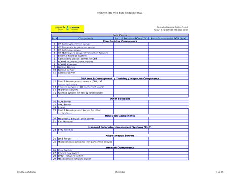 call center project plan template best photos of data center checklist exles call