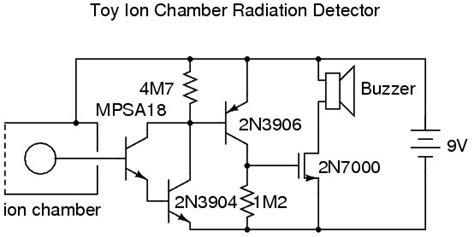 radiation sensor integrated circuit alan yates laboratory ionisation chamber radiation detector