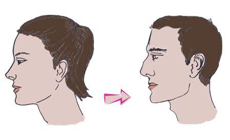 facial masculinization surgery facial masculinization surgery ftm facial surgery