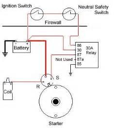 Brake System Vin Number Wiring Diagram For 1968 Corvette Wiring Get Free Image