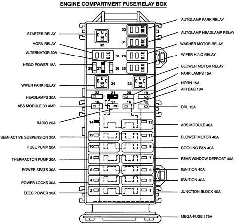 diagrams    page  taurus car club  america ford taurus forum
