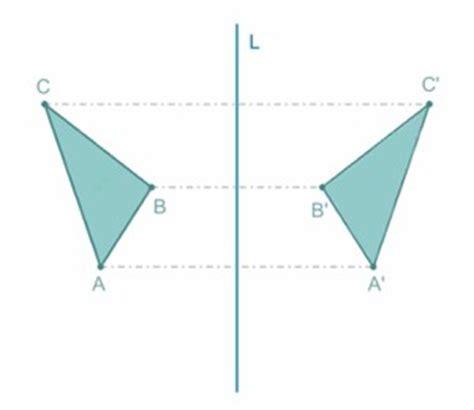 imagenes de reflexion geometria concepto de simetr 237 a axial definici 243 n en deconceptos com