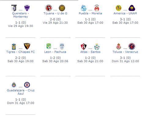 Calendario Jornada 7 Pronosticos Ligamx Jornada 7 Futbol Mexicano Apuntes
