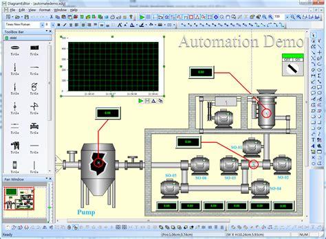 100 wire diagram for website application node