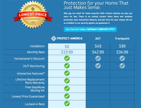 protect america reviews real customer reviews