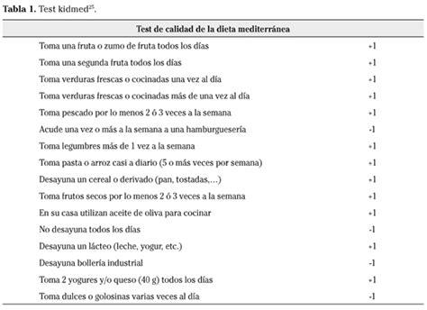 preguntas generales para un cuestionario calidad de los h 225 bitos alimentarios adherencia a la dieta