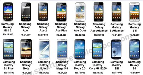 Harga Samsung S7 Usa blackberry mobile phones price list in the philippines