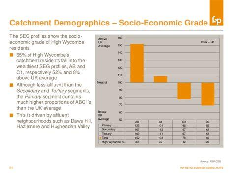 market intelligence report template sle market intelligence report fsp retail consultancy