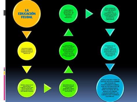 libro la nueva lucha de diapositivas del libro de anibal ponce educaci 243 n y lucha de clases