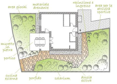 progetti giardino finest la scelta dei materiali e dei colori rispetta il