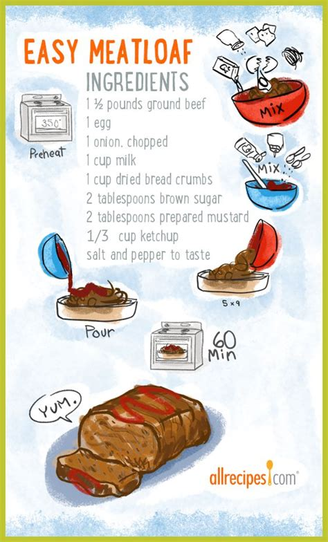 basic meatloaf recipe you can add whatevs i personally