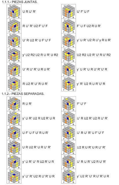 tutorial pll rubik tutorial f2l pll y oll m 233 todo fridrich megapost pll