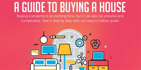 tips in buying a house a guide to buying a house infographic spoutfire
