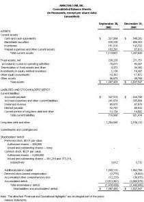 detailed balance sheet template balance sheets quotes quotesgram