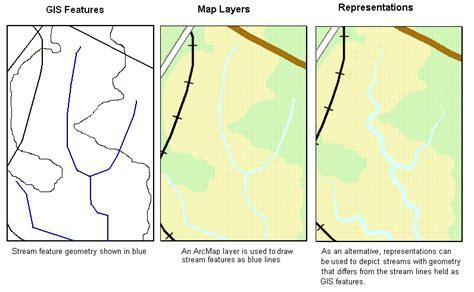 arcgis representations tutorial arcgis desktop help 9 3 cartographic representations