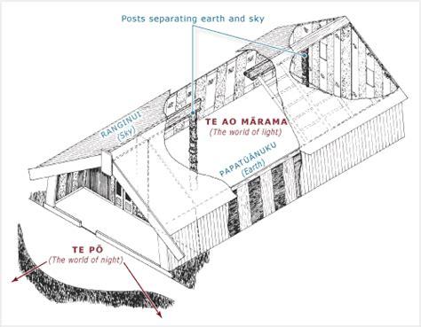 Floor Plan Design Template wharenui and the gods marae protocol te kawa o te