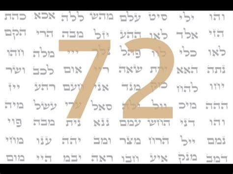Calendario Kabbalah 2015 72 Names Of God 72 Nombres De Dios Shema Yisrael