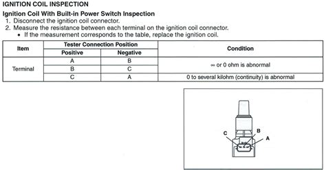 2005 Mazda Rx 8 Wiring Diagram Wiring Library
