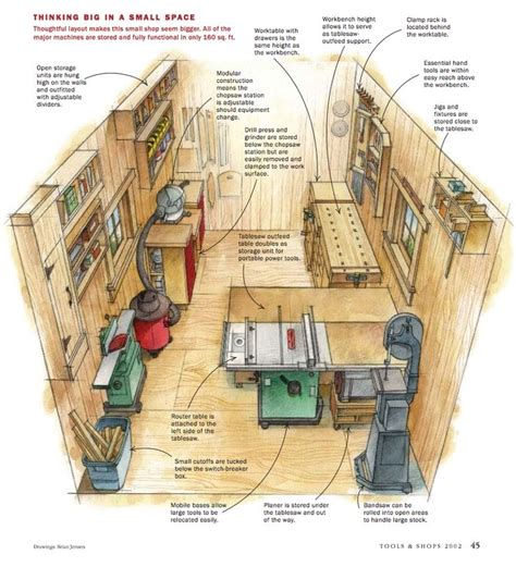 woodshop floor plan small woodshop floor plans woodworking projects plans