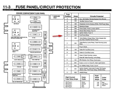 2005 f750 fuse box trusted wiring diagrams e fuse diagram trusted wiring diagrams box smart 2005 ford f750 wiring diagram for free
