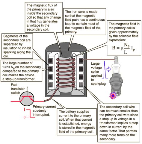 how does an inductor work pdf how does an inductor work pdf 28 images low cost alarm circuit working circuit scematic