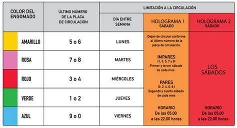 calendario de revista vehicular 2016 en ciudad de mexico as 205 queda el programa hoy no circula planeta azul