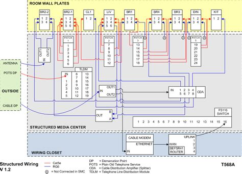 new room wiring diagram get free image about wiring diagram