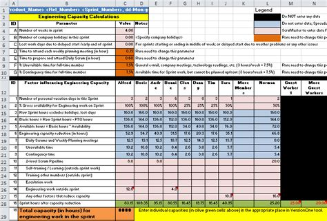 Agile Capacity Calculation Part 2 Of 2 Capacity Planning Template Excel