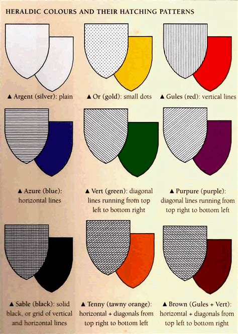 color pattern meaning heraldry mint
