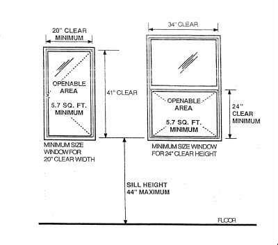 bedroom egress window size requirements what weight you should be for your height liss cardio