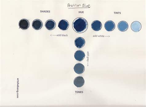 prussian blue shade 80 information shebang