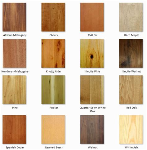 what different types of wood are needed for cabinets floors and roofs how to pick the right type of wood for your interior design