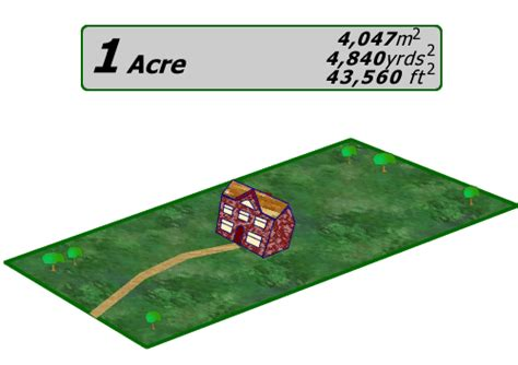 how many square feet in half an acre math 2 advanced class videos math matters