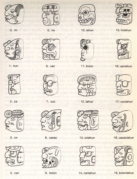 printable mayan numbers mayas worksheet new calendar template site