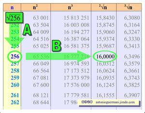 tavola numerica aritmetica matematica scienze di antonio guermani